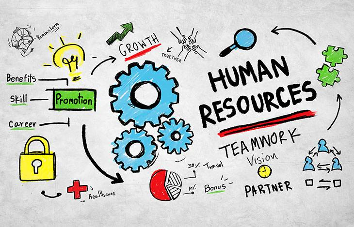 Automating Your HRM with HR Keeper -